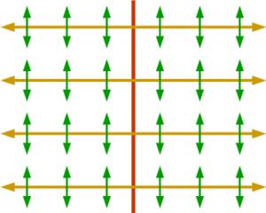 Taktverteilung FPGA